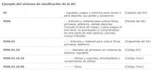 Ejemplo de clasificacion arancelaria en la UE